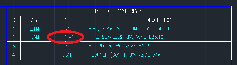 In the Pipes: My Iso BOM is combining different size pipe in one row!