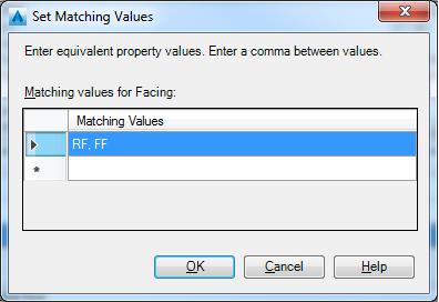 RF-FF3